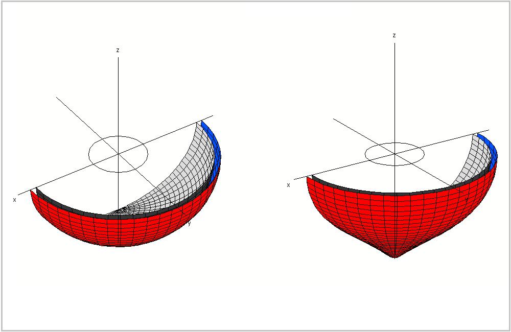 Kerr black hole singularity 3D Euclidean embedding